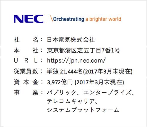 NECの概要