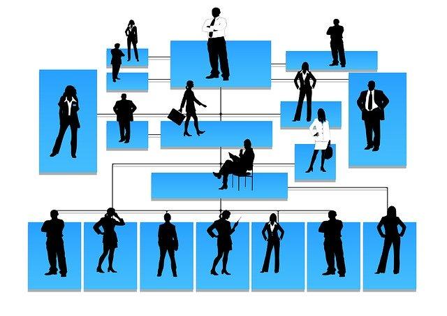 インサイドセールス成功の秘訣は「組織づくり」