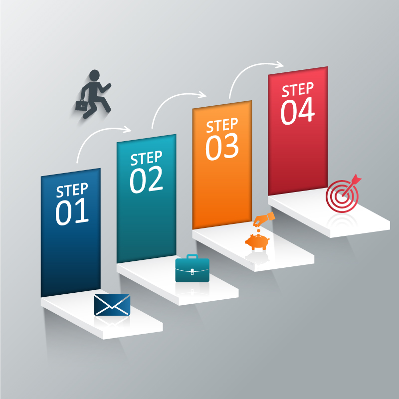 インサイドセールス導入の4つのステップ